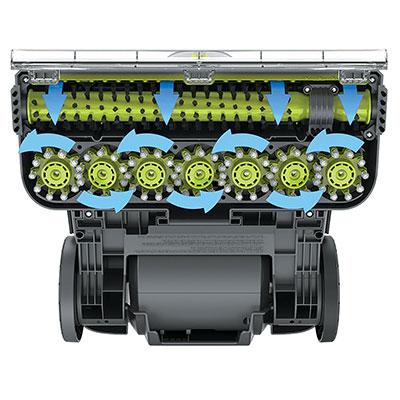 Cabezal-Aspirador-Vax-Dual-Power-Pro-Advance